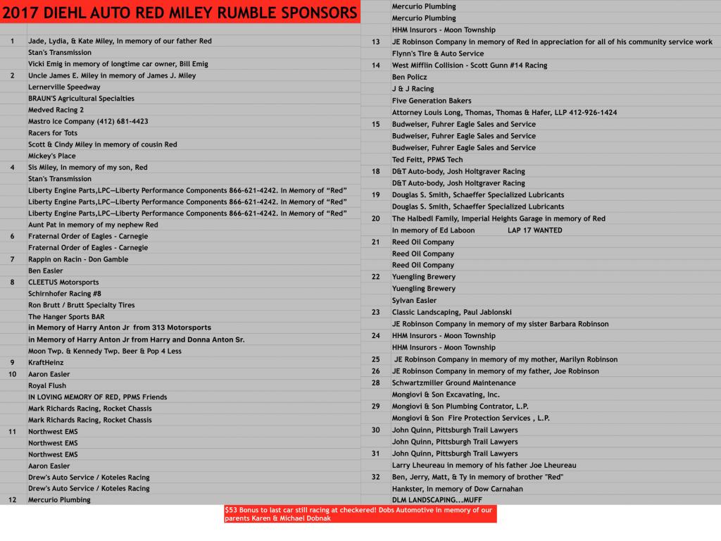 Aug 26 Diehl Automotive Red Miley Rumble 35 Laps 3 553